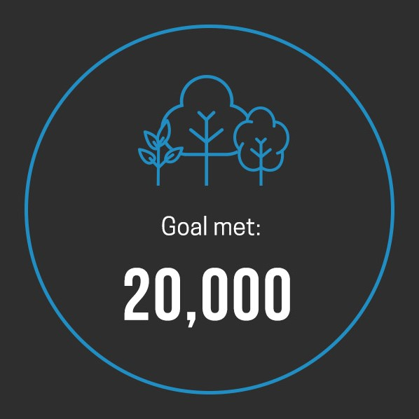 20,000 trees planted!